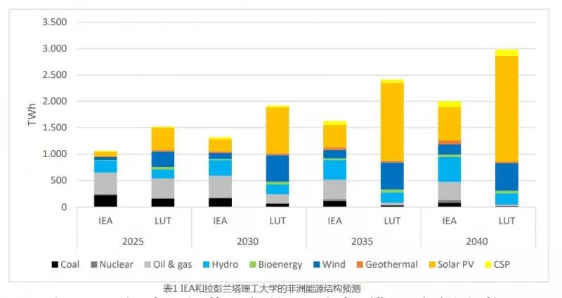 photovoltaic power generation market (2)